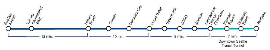 Rota das estações do metrô aeroporto Seattle – LINK – imagem retirada do site Sound Transit (clique nela para aumentar)